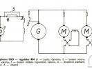 Elektrický přenos ČKD - regulátor RM