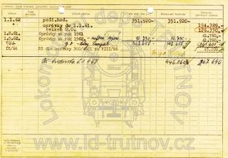 Inventární karta motorového vozu M131.1404